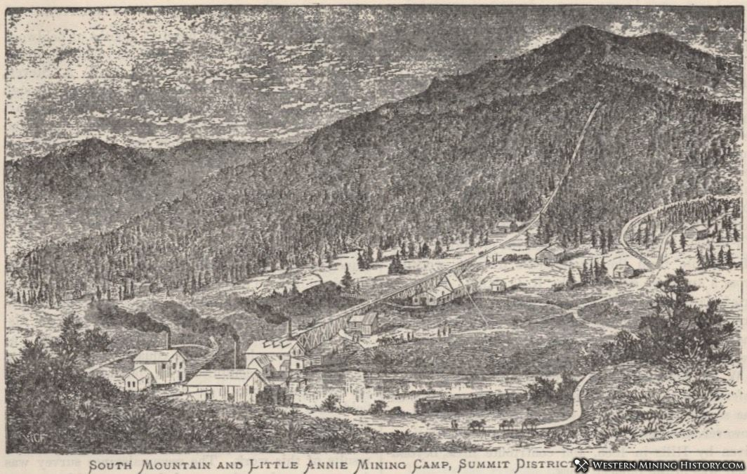 Illustration of Summitville Mines 1877