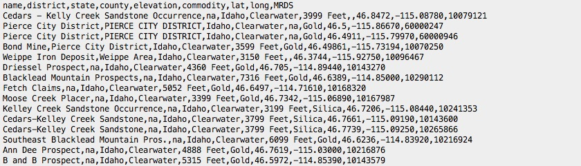 CSV Sample - Clearwater County, Idaho