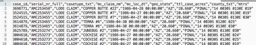 Screenshot of the full active mining claims index file