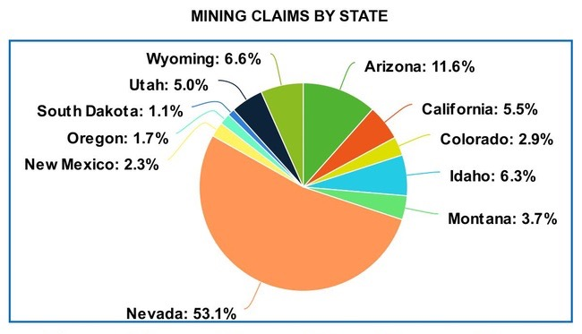 Mining claims by state