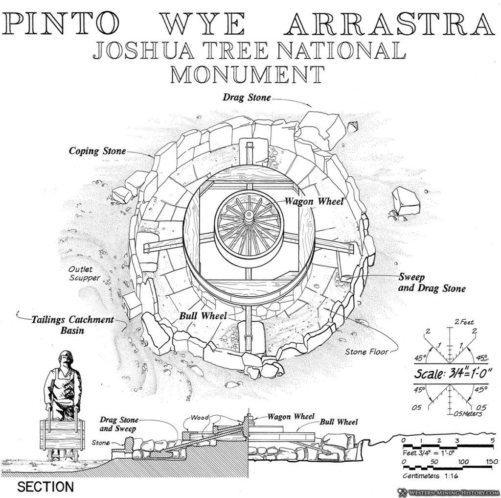 Pinto Wye Arrastra Joshua Tree National Park